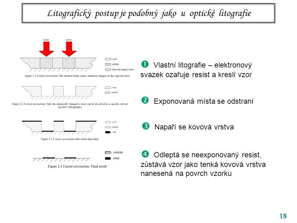 Litografický postup je podobný jako u optické litografie