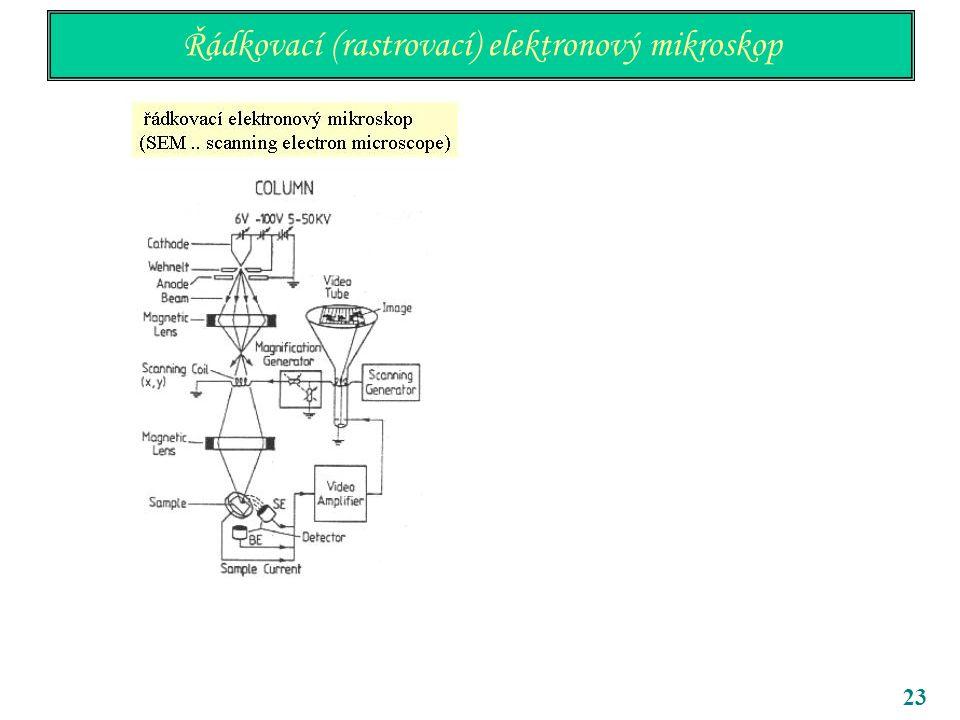 Řádkovací (rastrovací) elektronový mikroskop