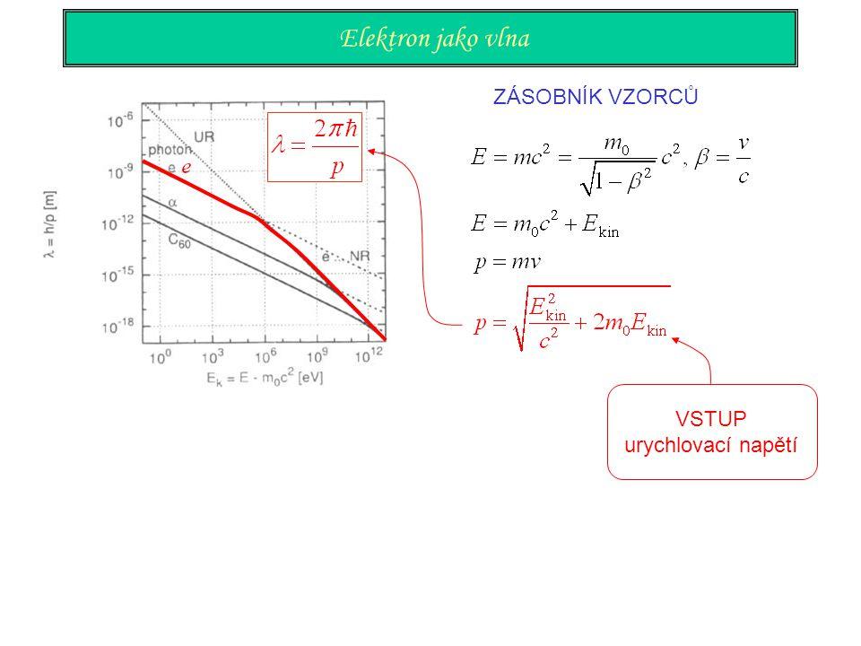 Elektron jako vlna ZÁSOBNÍK VZORCŮ VSTUP urychlovací napětí