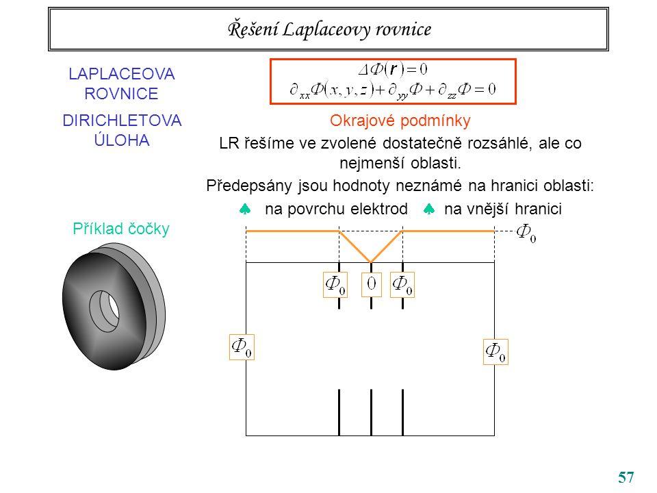 Řešení Laplaceovy rovnice