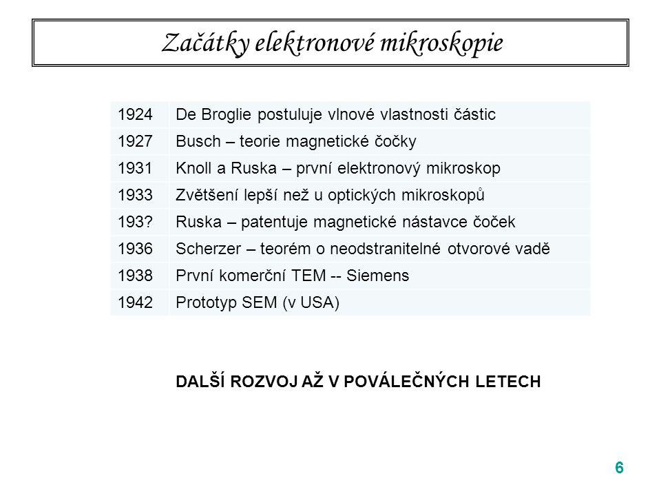 Začátky elektronové mikroskopie