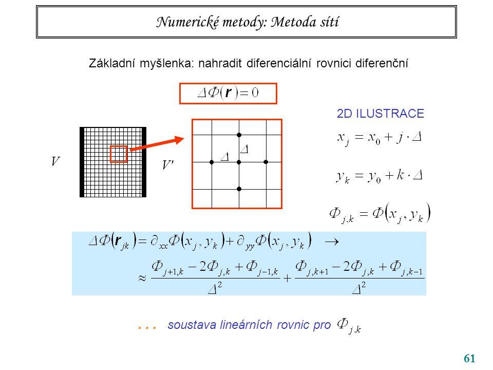 Numerické metody: Metoda sítí