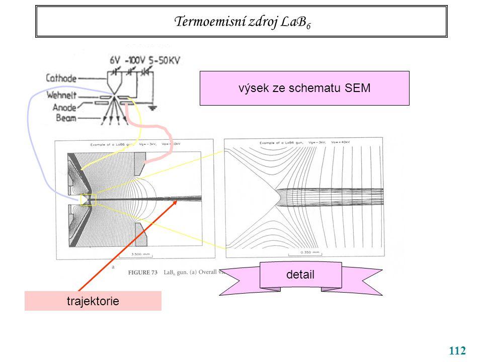 Termoemisní zdroj LaB6 výsek ze schematu SEM detail trajektorie
