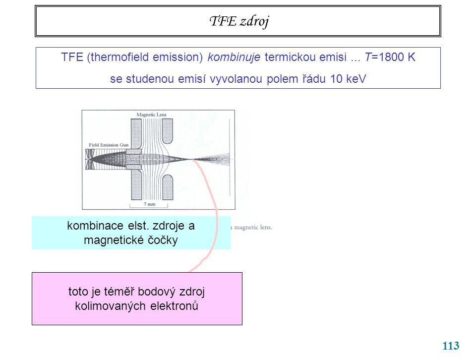 TFE zdroj TFE (thermofield emission) kombinuje termickou emisi ... T=1800 K. se studenou emisí vyvolanou polem řádu 10 keV.