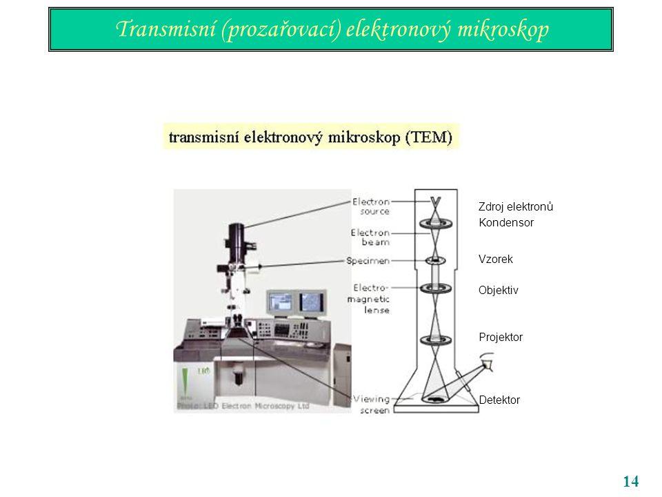 Transmisní (prozařovací) elektronový mikroskop