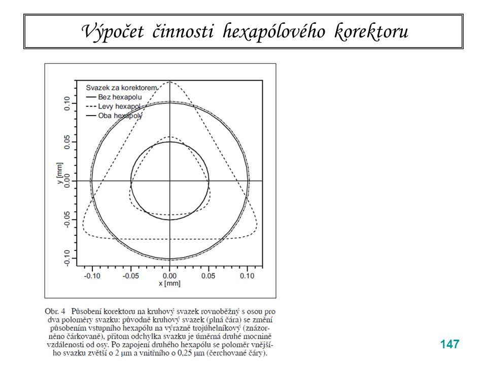 Výpočet činnosti hexapólového korektoru