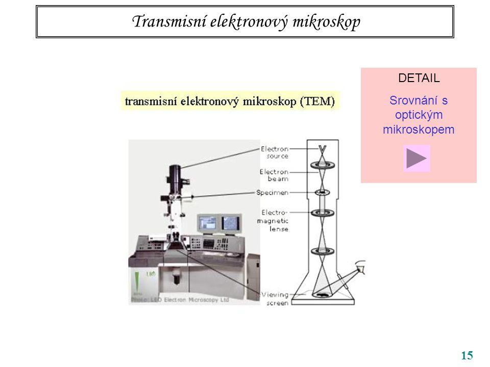 Transmisní elektronový mikroskop