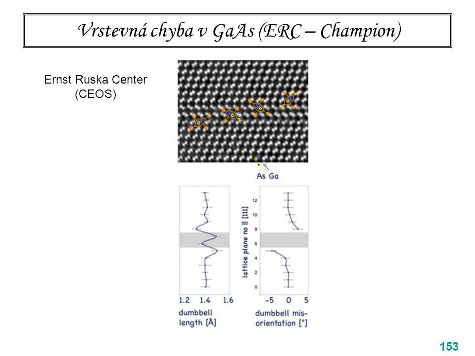 Vrstevná chyba v GaAs (ERC – Champion)