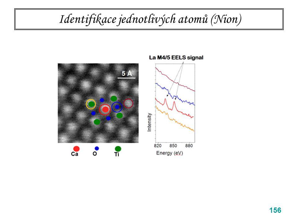Identifikace jednotlivých atomů (Nion)