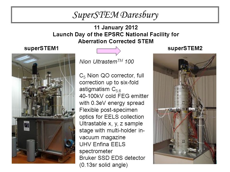 SuperSTEM Daresbury