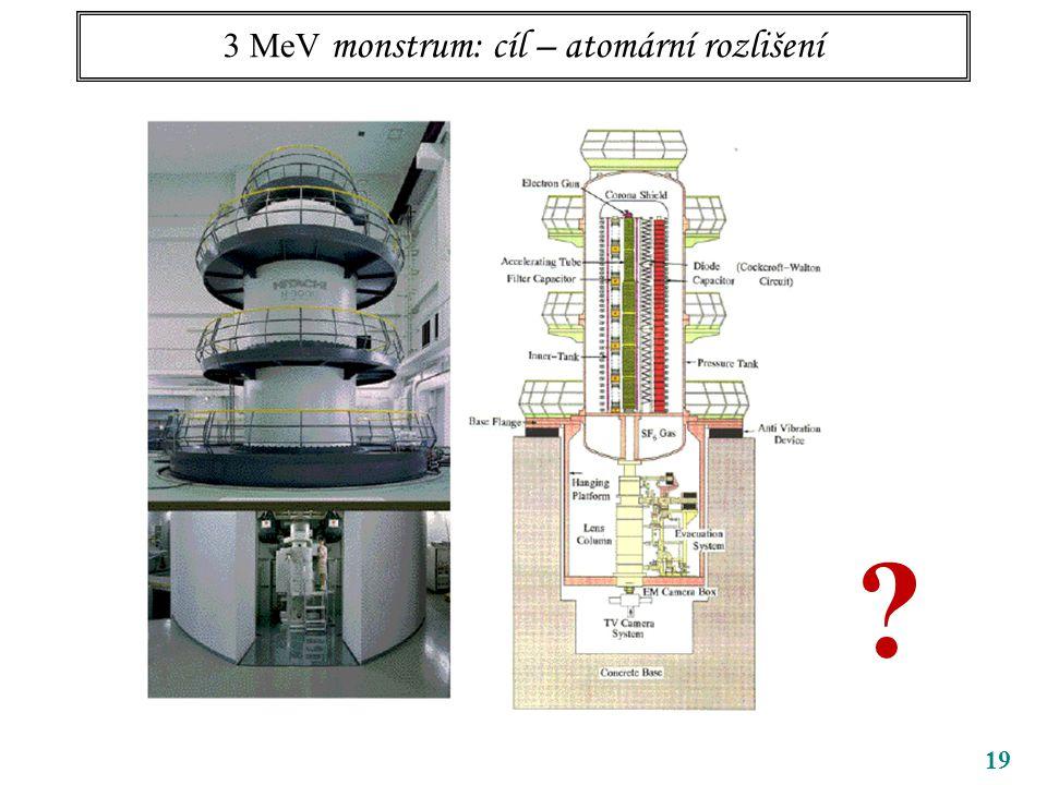 3 MeV monstrum: cíl – atomární rozlišení