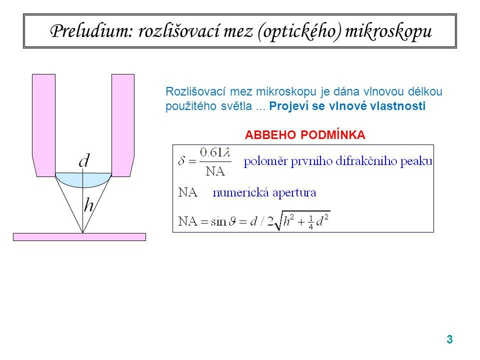 Preludium: rozlišovací mez (optického) mikroskopu