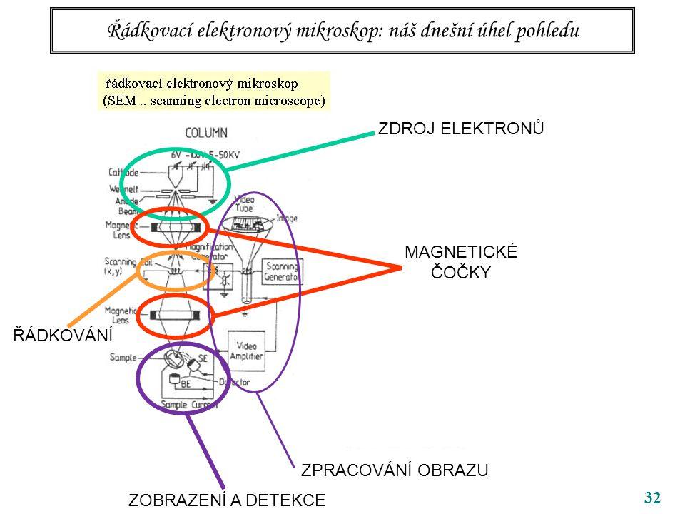 Řádkovací elektronový mikroskop: náš dnešní úhel pohledu