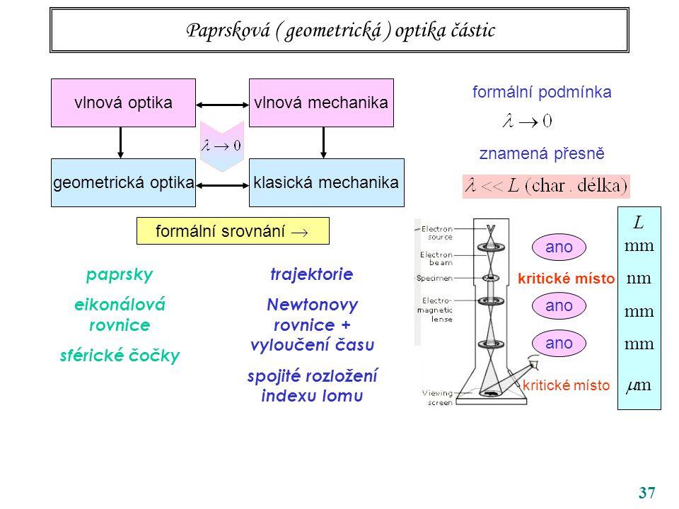 Paprsková ( geometrická ) optika částic