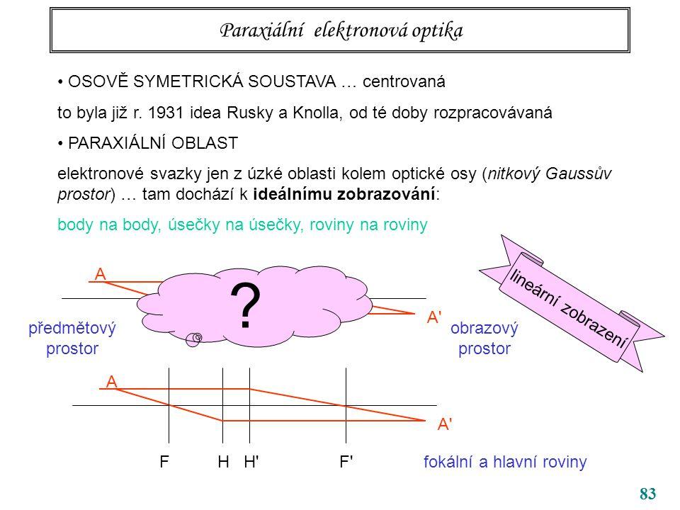 Paraxiální elektronová optika