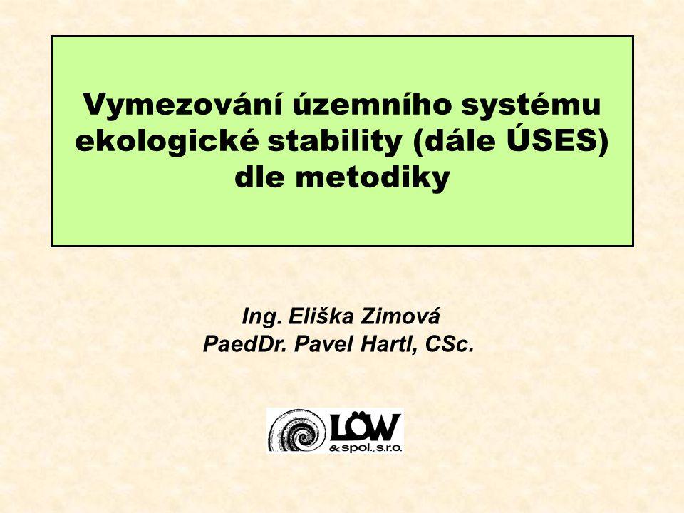 Vymezování územního systému ekologické stability (dále ÚSES) dle metodiky