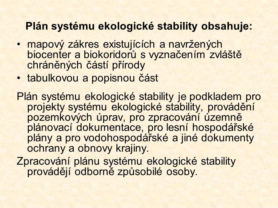 Plán systému ekologické stability obsahuje: