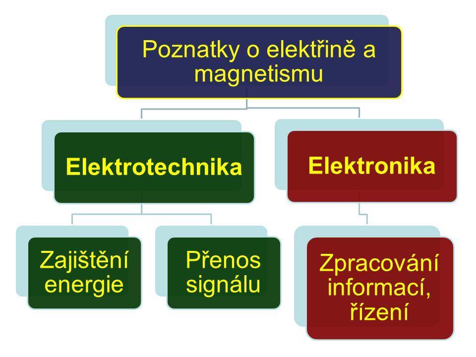 Elektrotechnika Elektronika