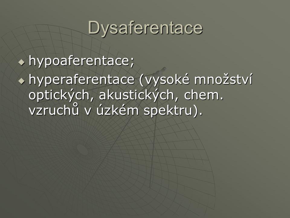 Dysaferentace hypoaferentace;