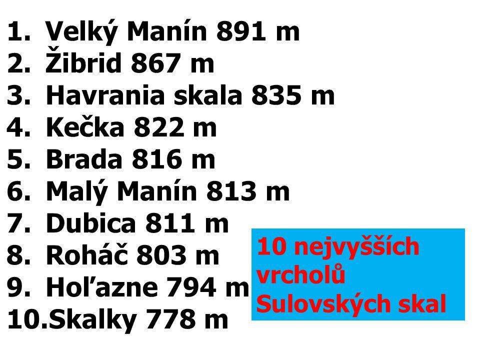 Velký Manín 891 m Žibrid 867 m Havrania skala 835 m Kečka 822 m