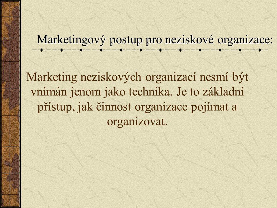 Marketingový postup pro neziskové organizace: