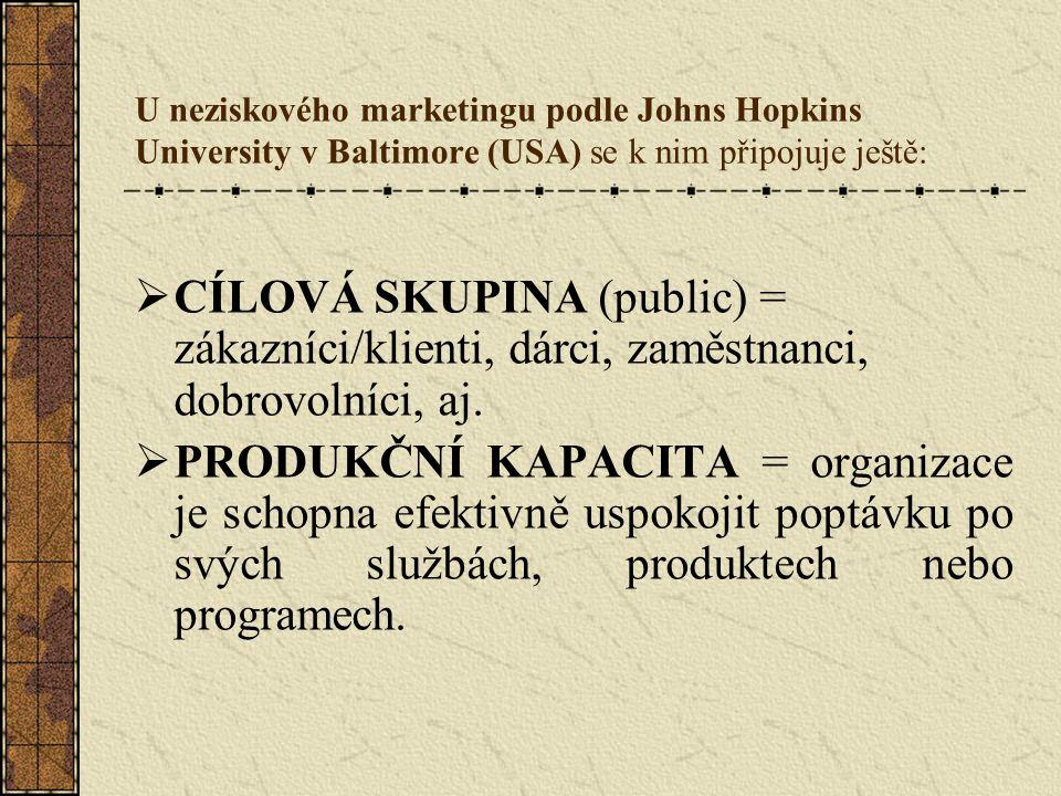 U neziskového marketingu podle Johns Hopkins University v Baltimore (USA) se k nim připojuje ještě: