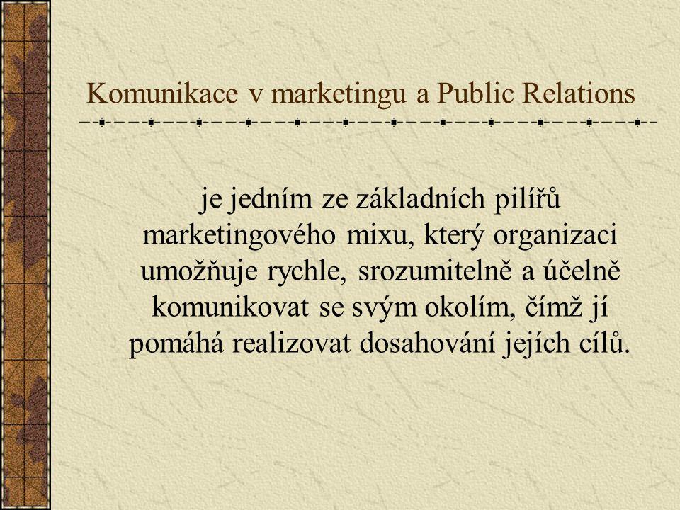 Komunikace v marketingu a Public Relations