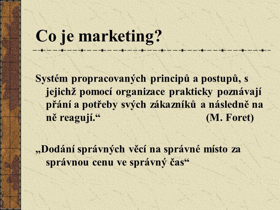 Co je marketing