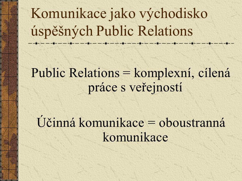 Komunikace jako východisko úspěšných Public Relations