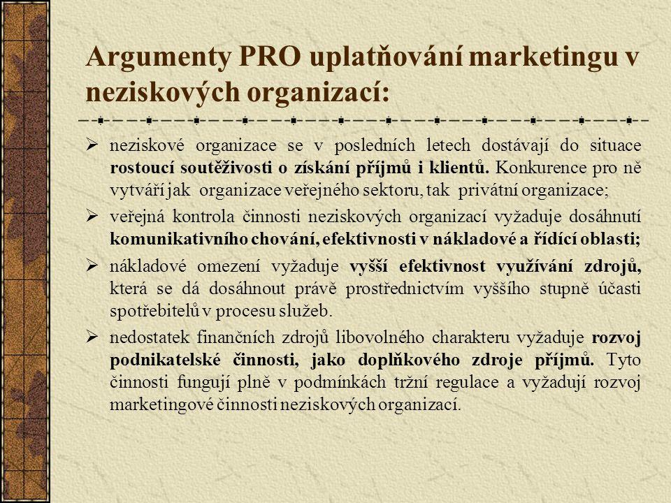 Argumenty PRO uplatňování marketingu v neziskových organizací: