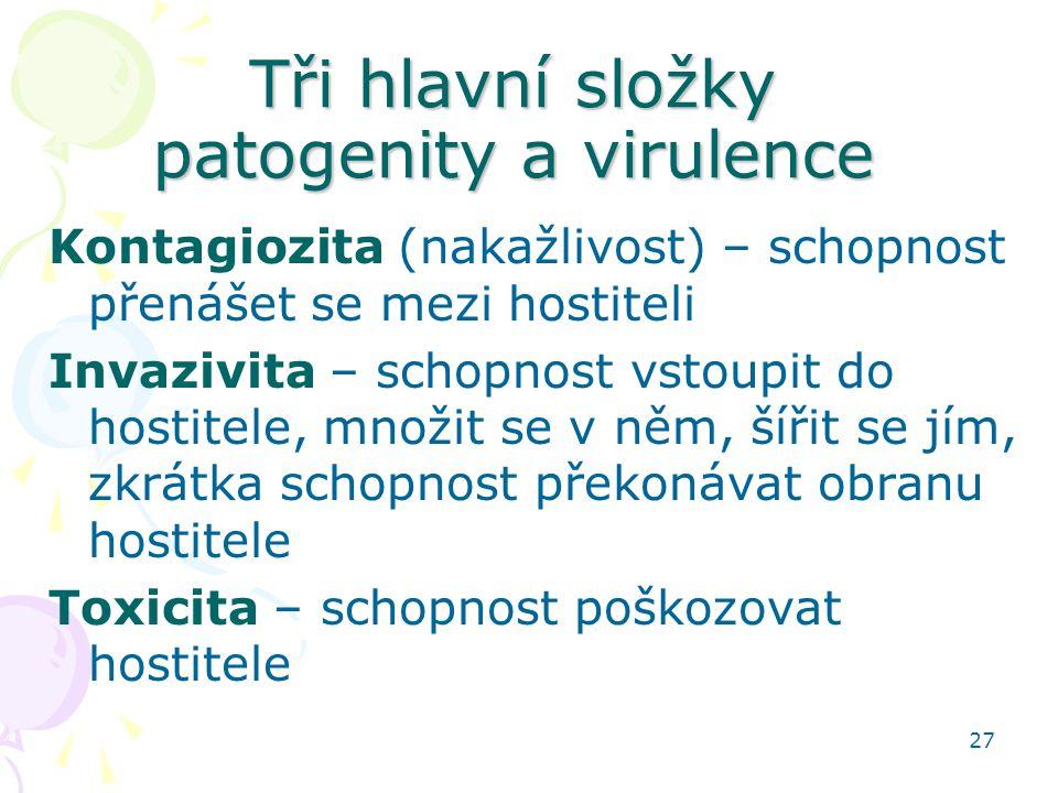 Tři hlavní složky patogenity a virulence