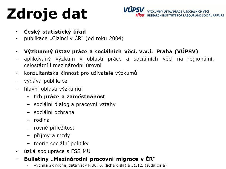 Zdroje dat Český statistický úřad