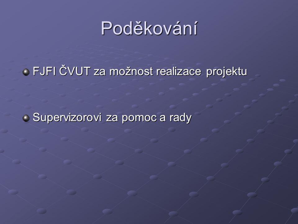 Poděkování FJFI ČVUT za možnost realizace projektu