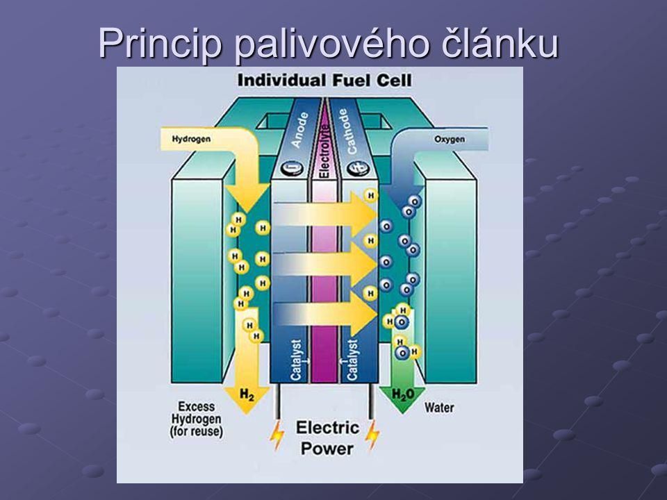 Princip palivového článku