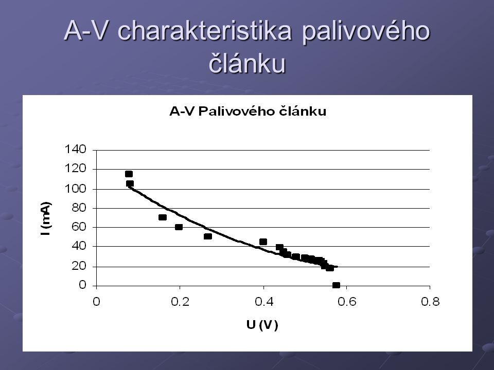 A-V charakteristika palivového článku
