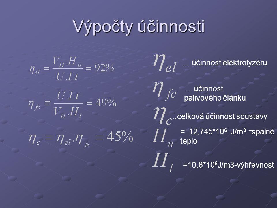 Výpočty účinnosti … účinnost elektrolyzéru