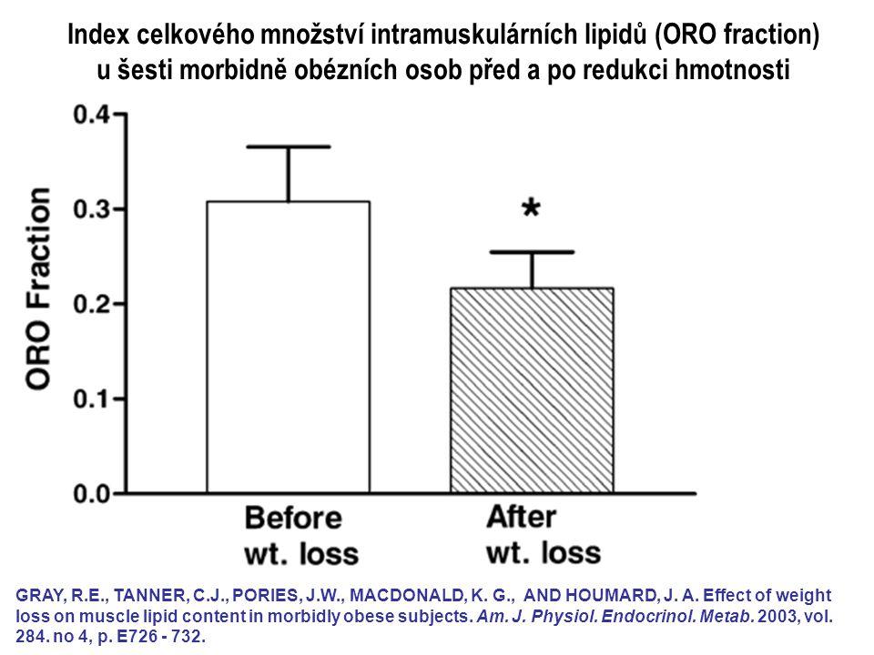 Index celkového množství intramuskulárních lipidů (ORO fraction) u šesti morbidně obézních osob před a po redukci hmotnosti