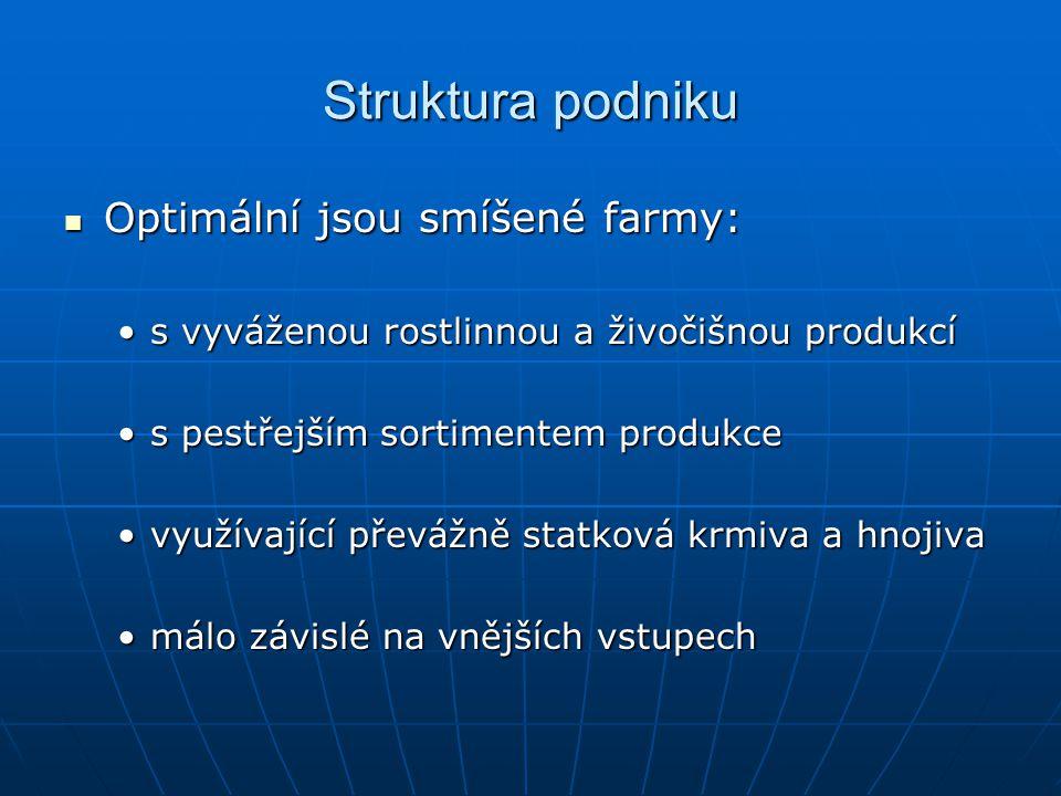 Struktura podniku Optimální jsou smíšené farmy: