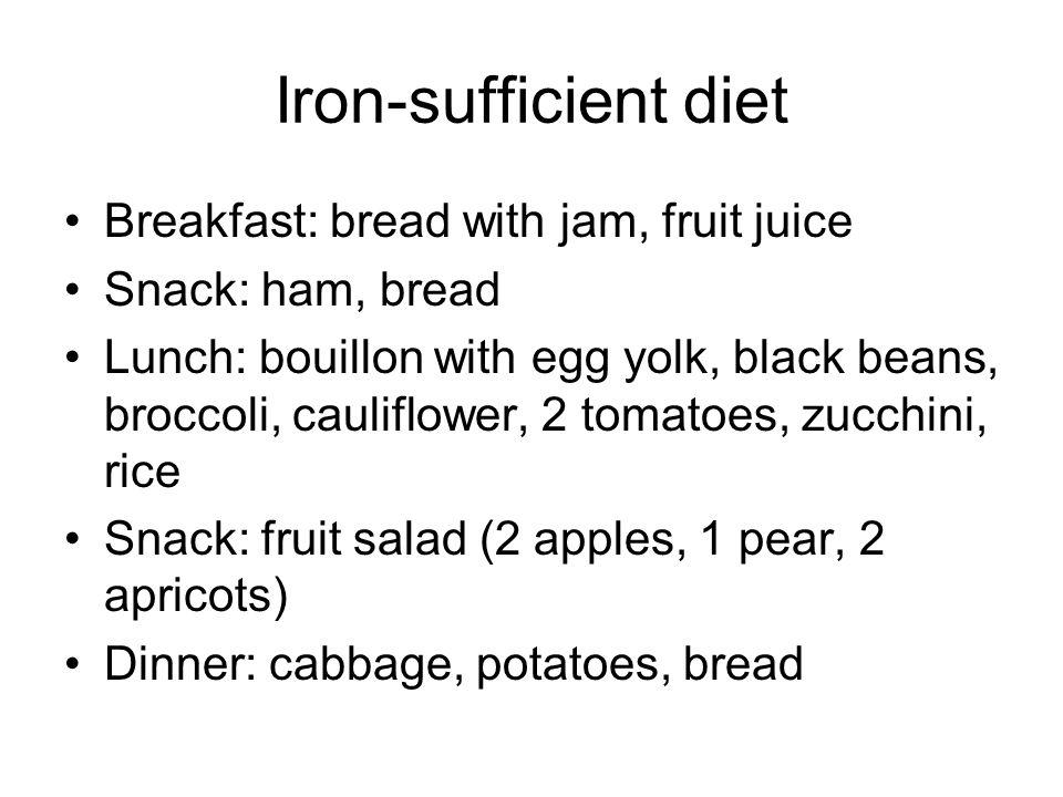 Iron-sufficient diet Breakfast: bread with jam, fruit juice