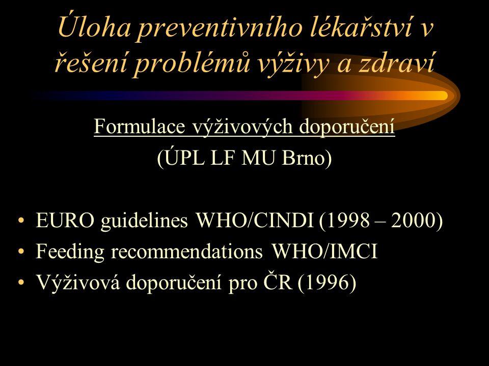 Úloha preventivního lékařství v řešení problémů výživy a zdraví