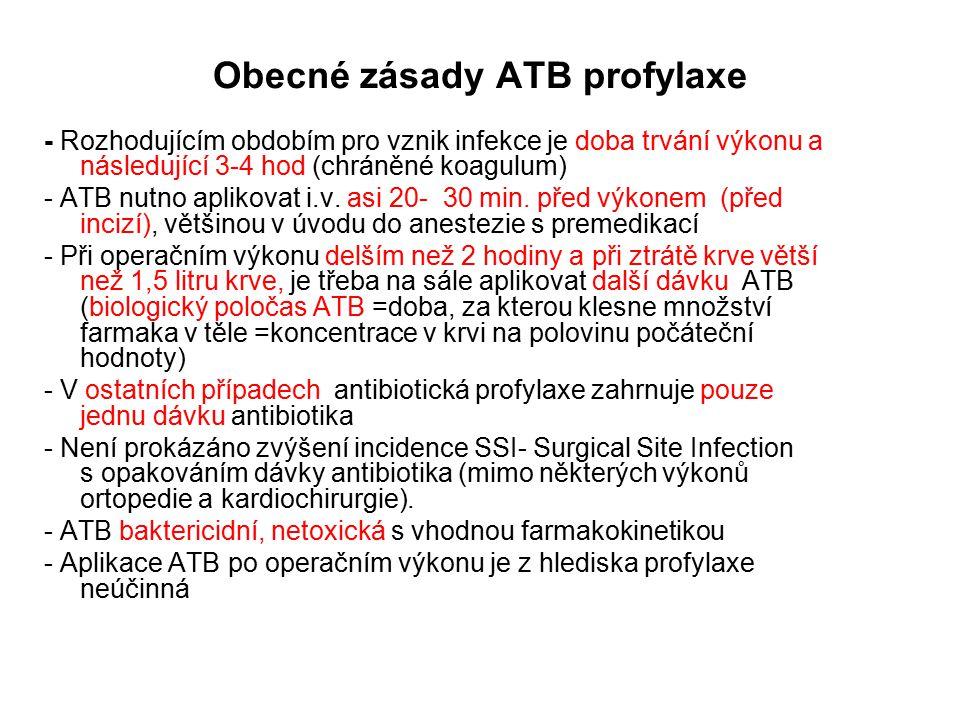 Obecné zásady ATB profylaxe