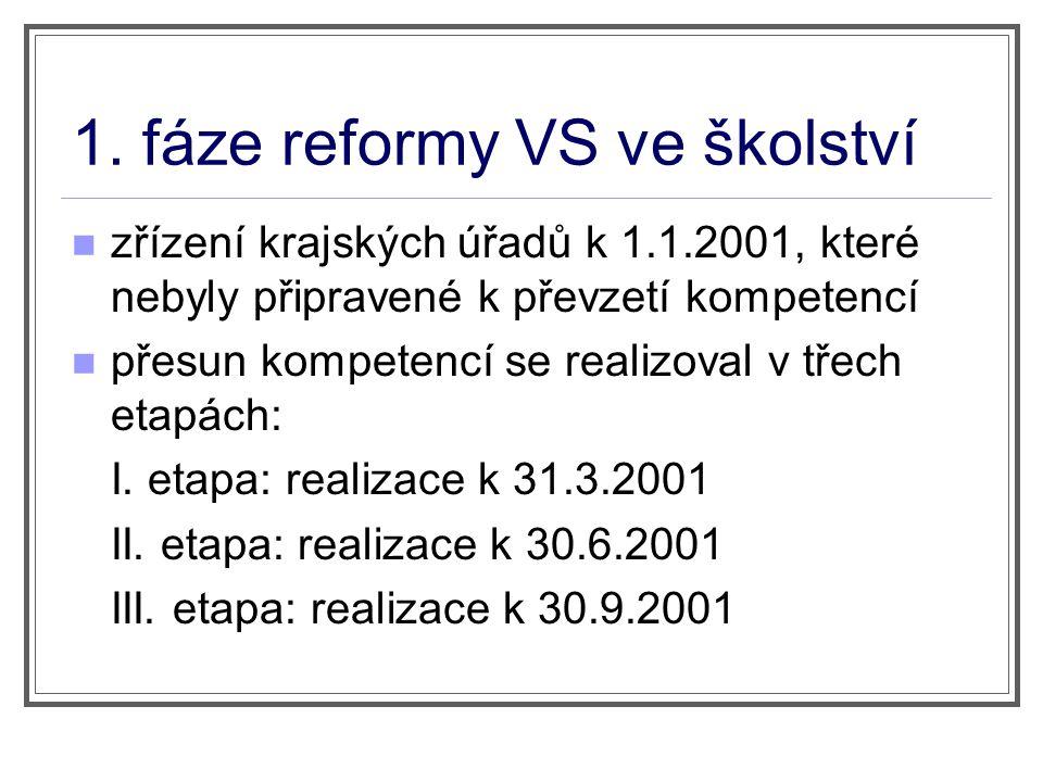 1. fáze reformy VS ve školství