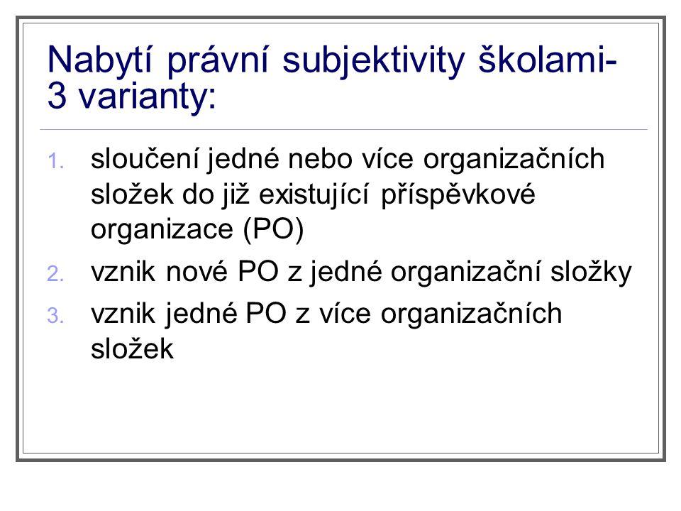 Nabytí právní subjektivity školami- 3 varianty: