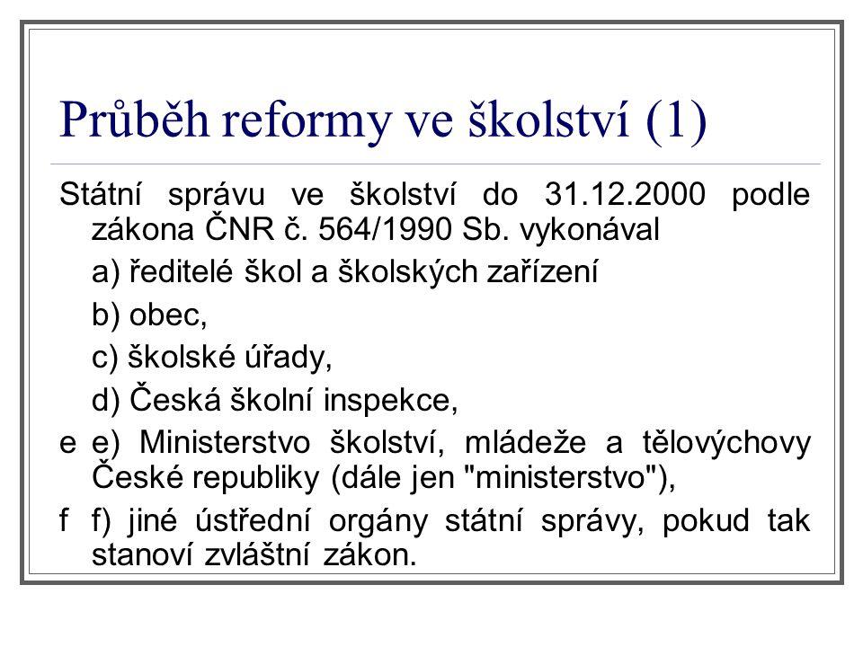 Průběh reformy ve školství (1)