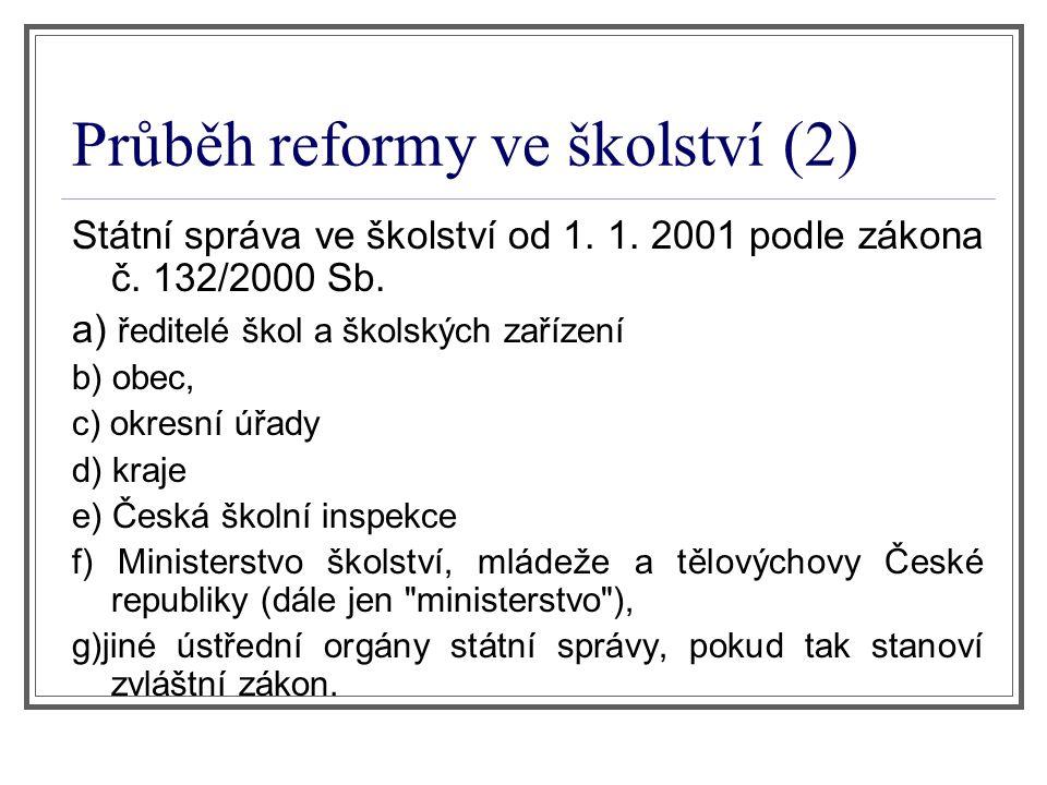 Průběh reformy ve školství (2)