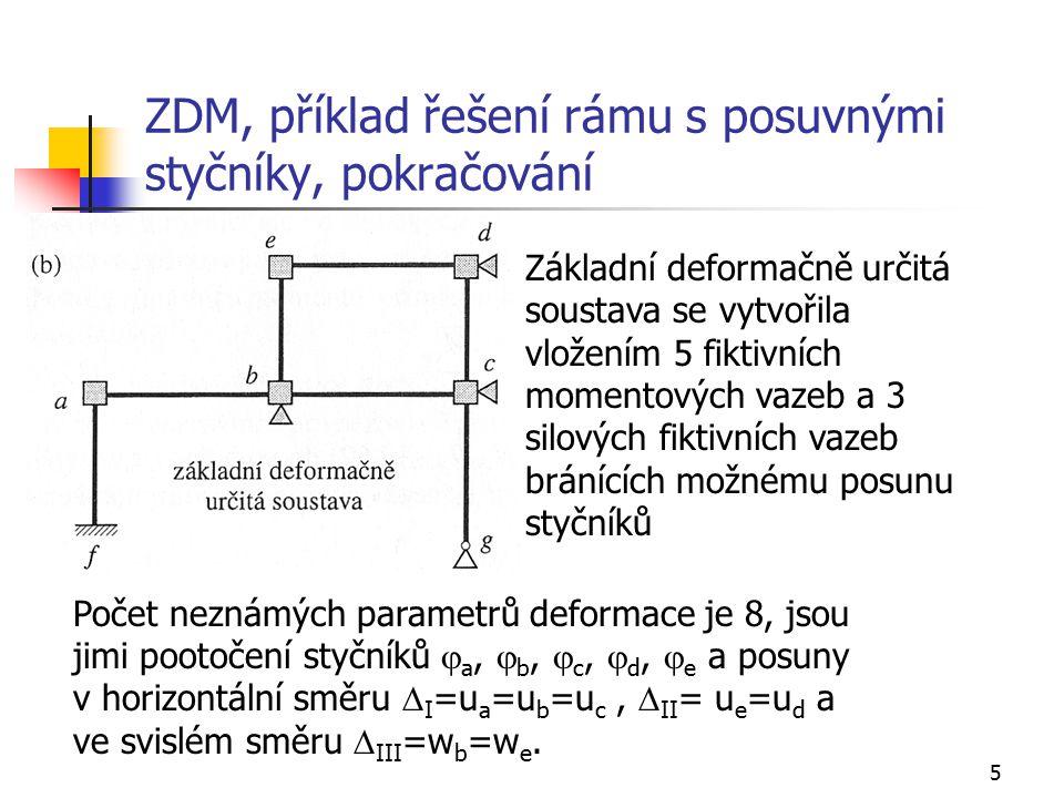 ZDM, příklad řešení rámu s posuvnými styčníky, pokračování