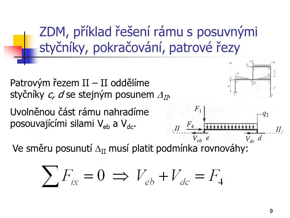 ZDM, příklad řešení rámu s posuvnými styčníky, pokračování, patrové řezy