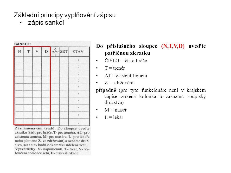 Základní principy vyplňování zápisu: