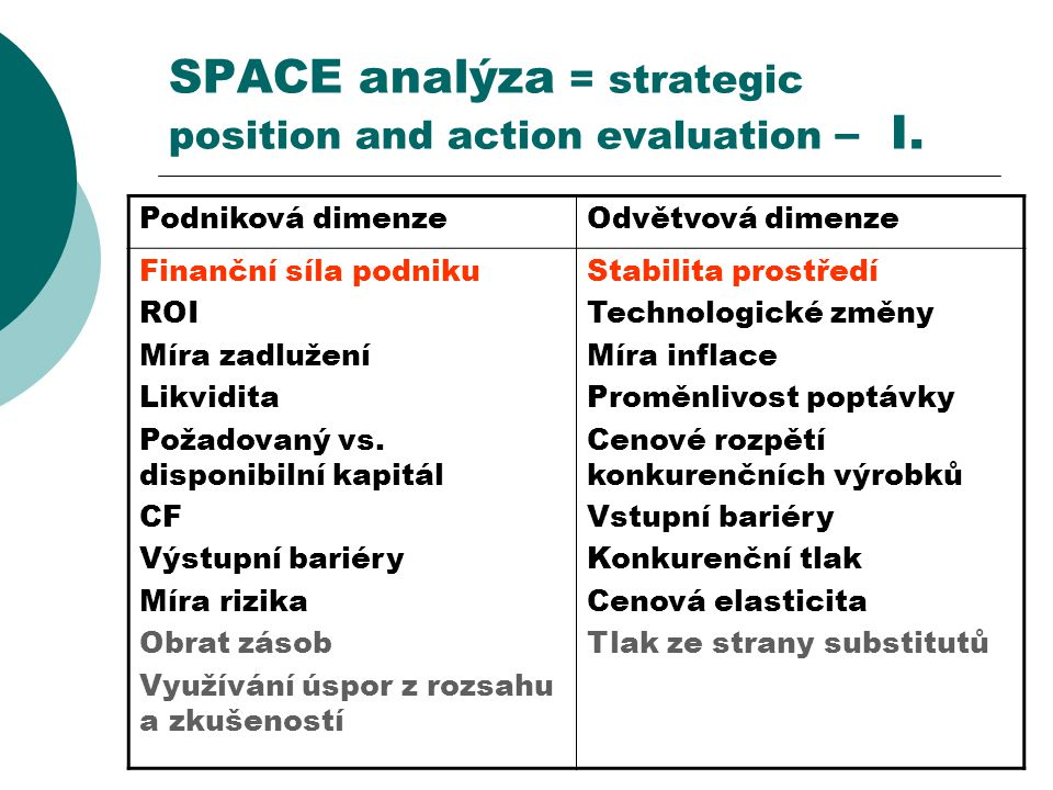 SPACE analýza = strategic position and action evaluation – I.
