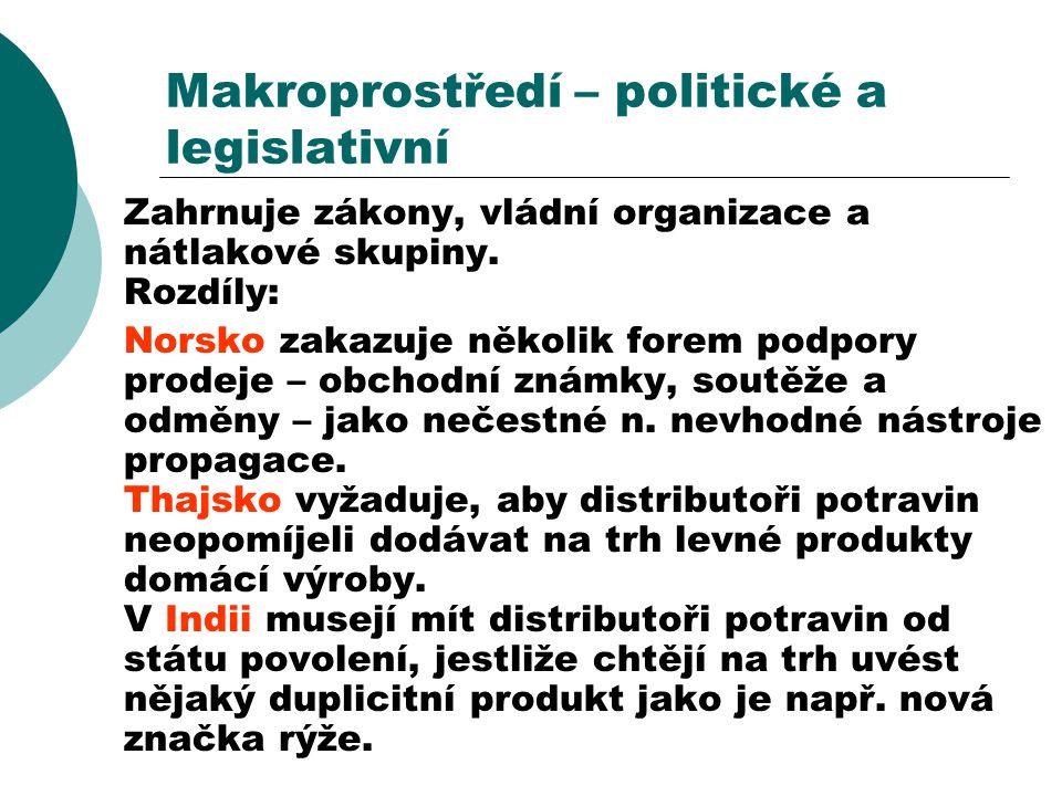 Makroprostředí – politické a legislativní
